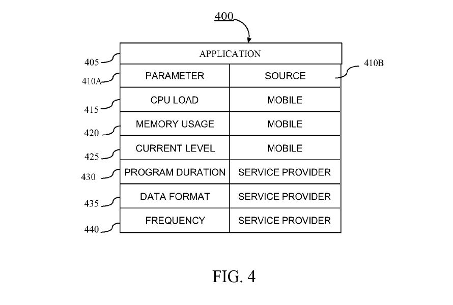 Patente - Method, system, and apparatus for energy consumption estimation in a wireless terminal